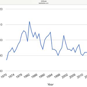 AFL scoring averages