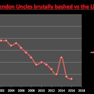 Essendon Uncles