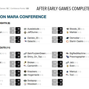Wellington Mara Early Games Update Week 7