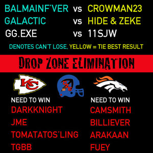 MNF Week 4 equations: